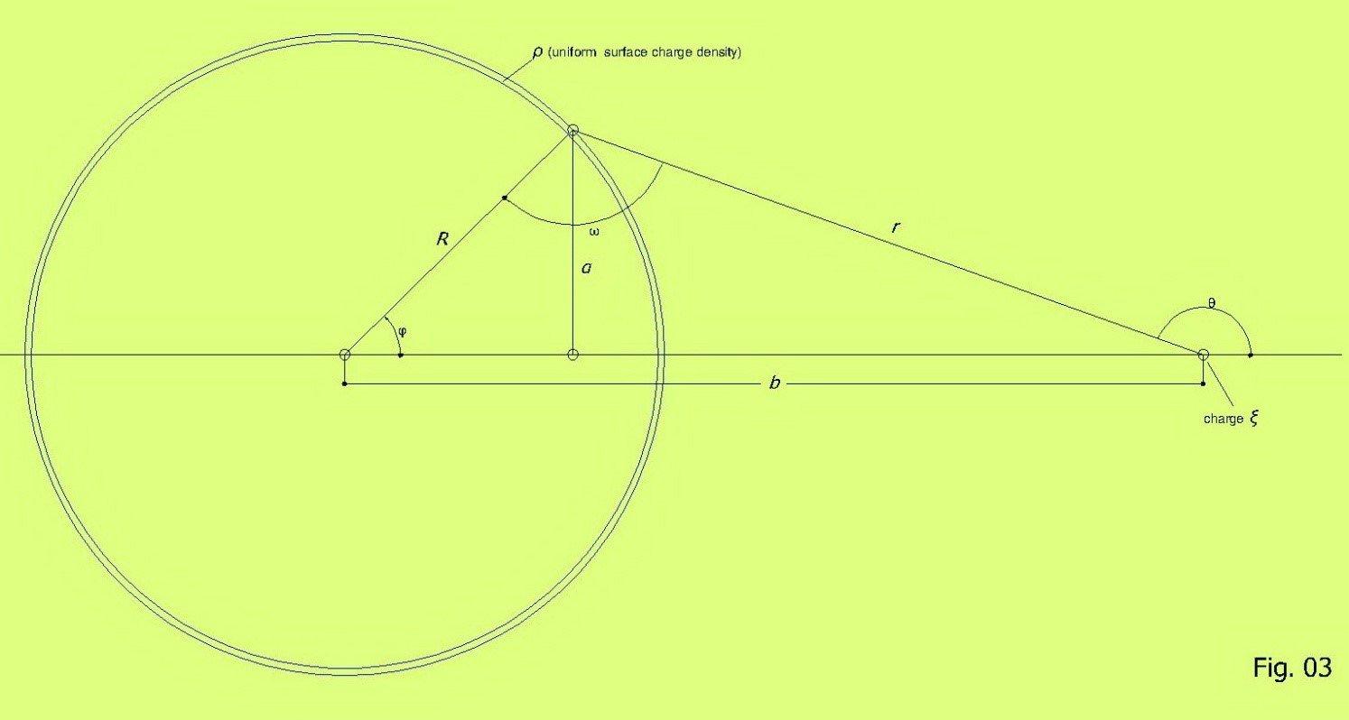 Figure03