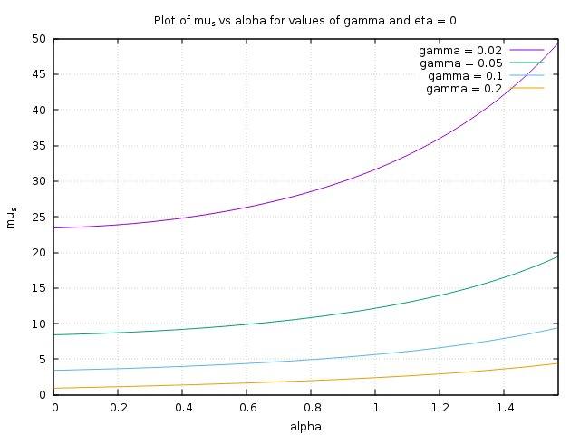 eta = 0